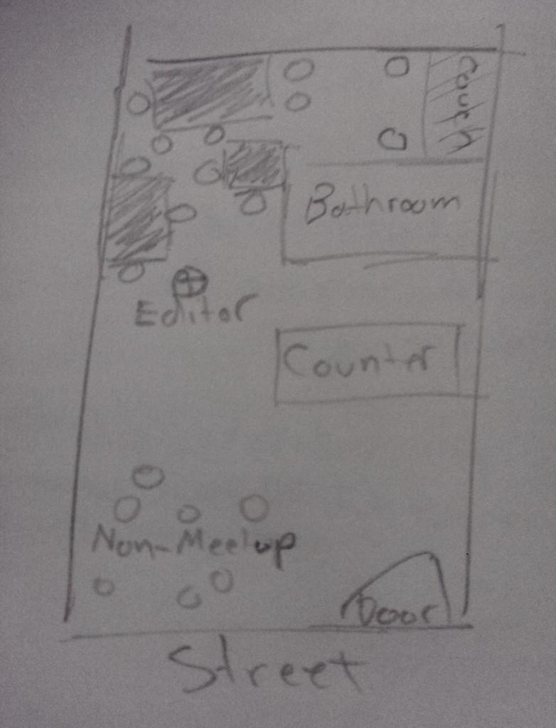 bad meetup layout