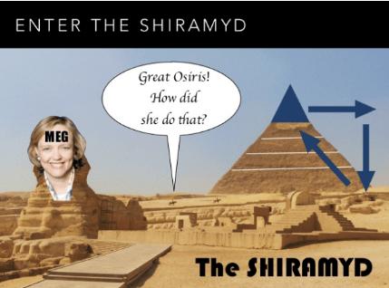 Shiramyd